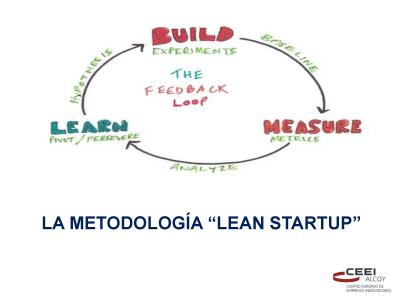 Metodolog�a Lean Startup