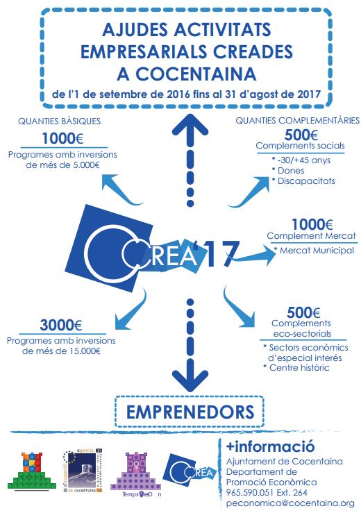 Programa CCREA17