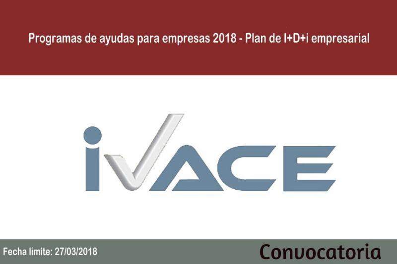 Ayudas IVACE