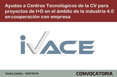 Ayudas Ivace Centro Tecnológicos