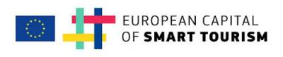 Concurso europeo de Turismo Inteligente