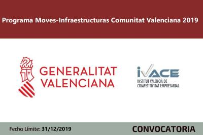 Programa Moves ivace