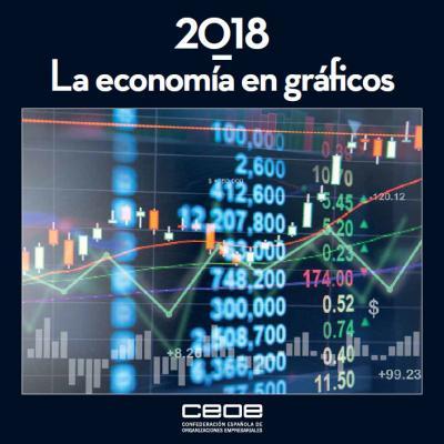 La economía en gráficos 2018