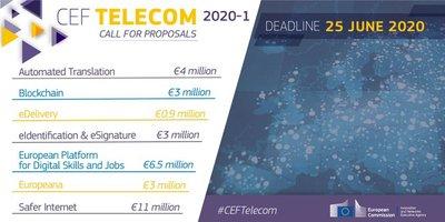CEF TELECOM 2020