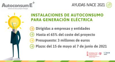 Ayudas destinadas al fomento de instalaciones de autoconsumo eléctrico para empresas y entidades 2021
